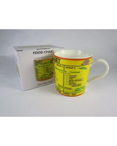 Food Chart Fine China Mug | LP91546